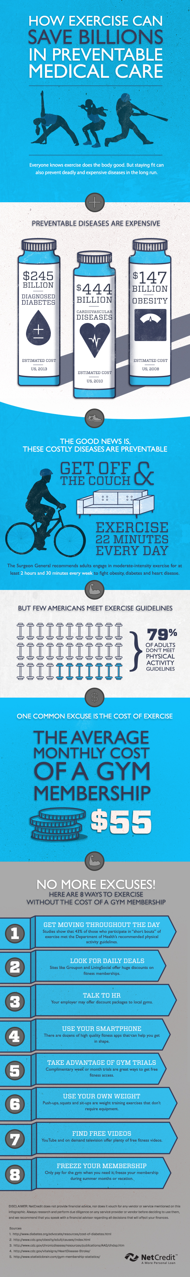 Everyone knows exercise does the body good. But staying fit can also prevent deadly and expensive diseases in the long run.