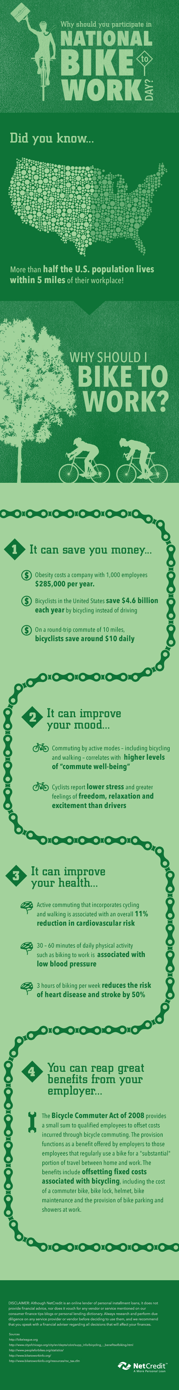 Bike to Work Day Infpgraphic