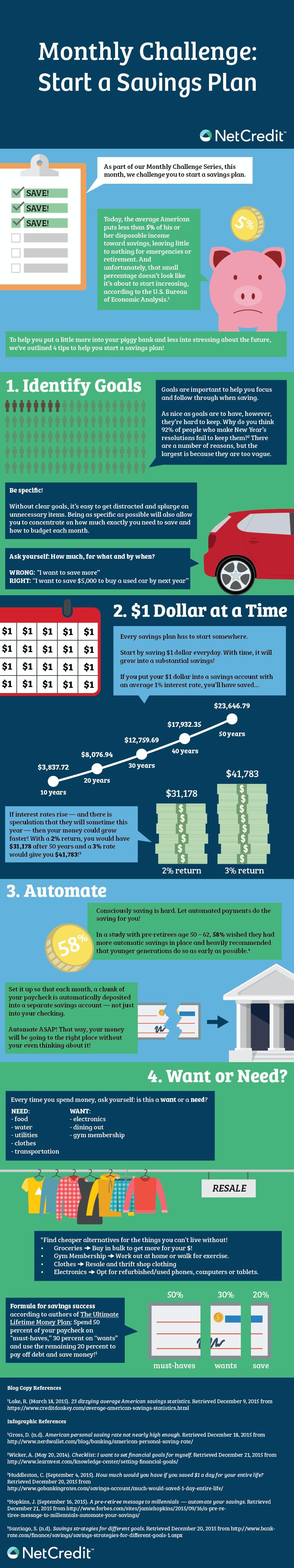 NC Monthly Challenge- Start a Savings Plan