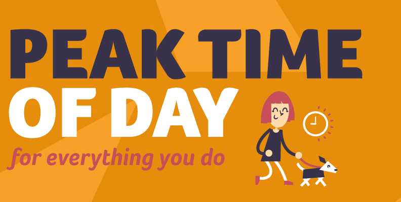 The Peak Time of Day for Everything You Do