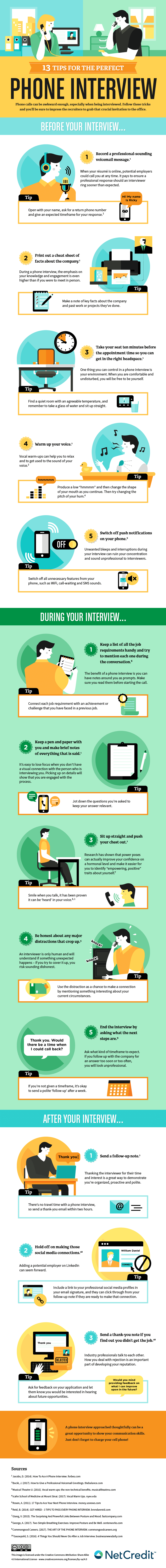 How to Master a Phone Interview Infographic