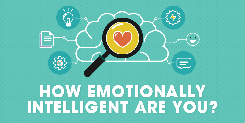 How Emotionally Intelligent Are You? Header Image