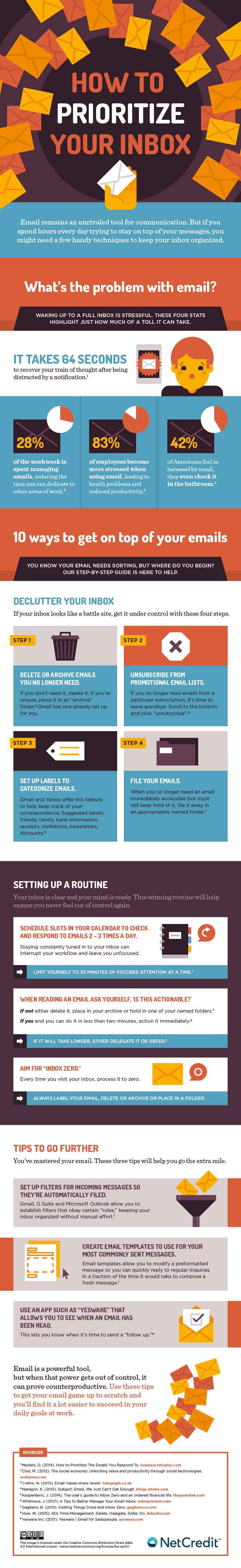 How to Prioritize Your Inbox Inforgraphic