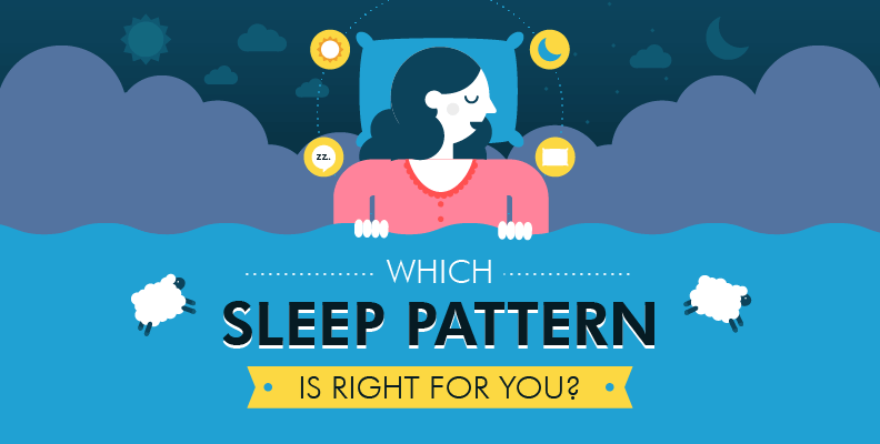 Which Sleep Pattern is Right for You? Header Image