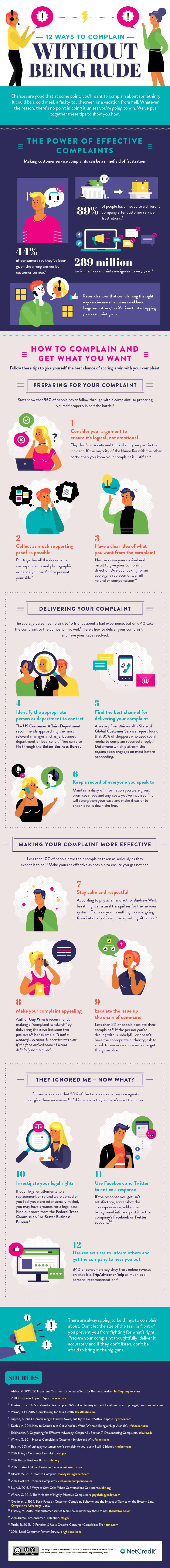 complain infographic