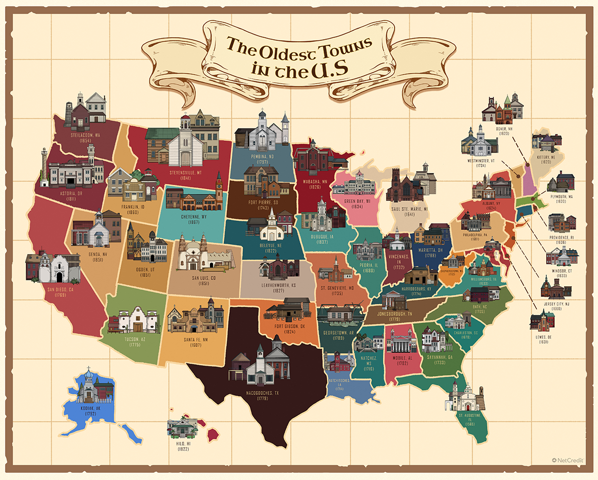 Oldest Town in Every US State