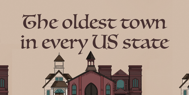 The Oldest Town in Every US State