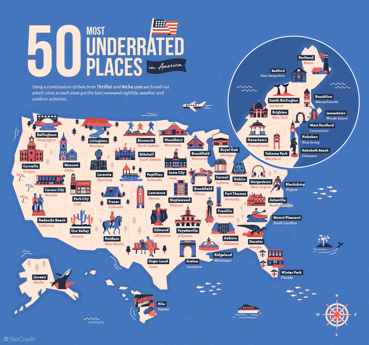 underrated cities US