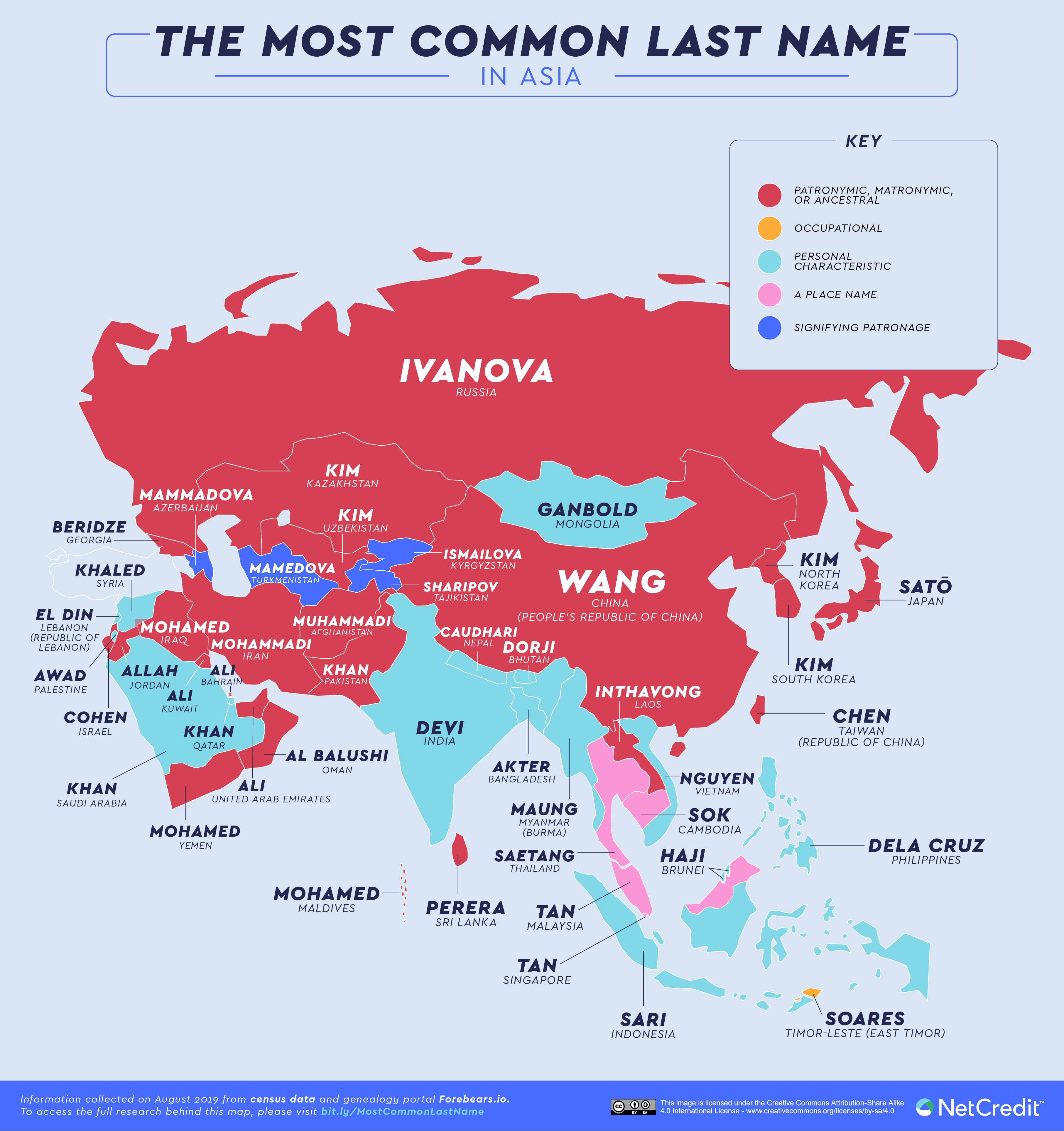 The Most Common Last Names in Asia