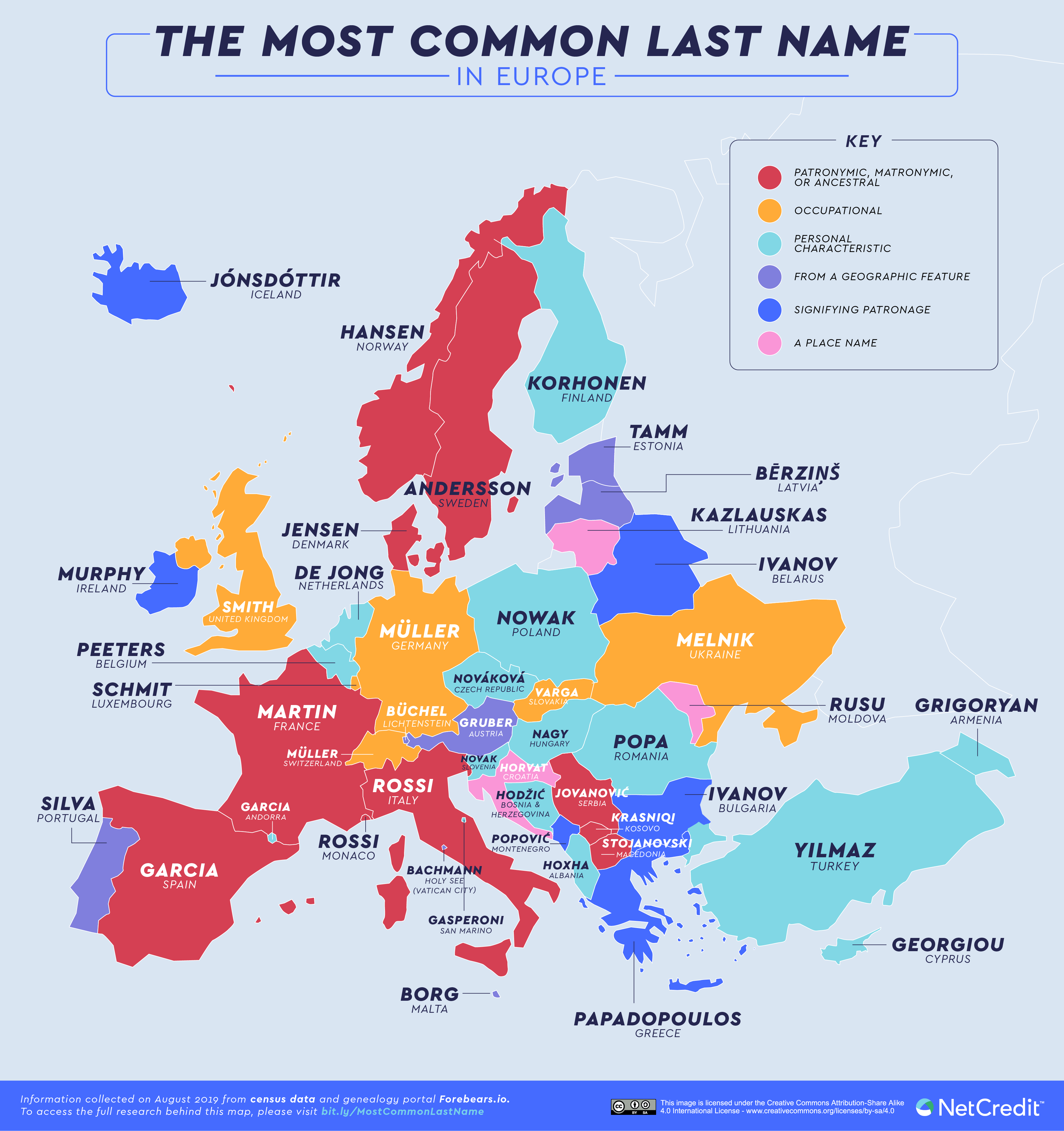 The Most Common Last Names in Europe