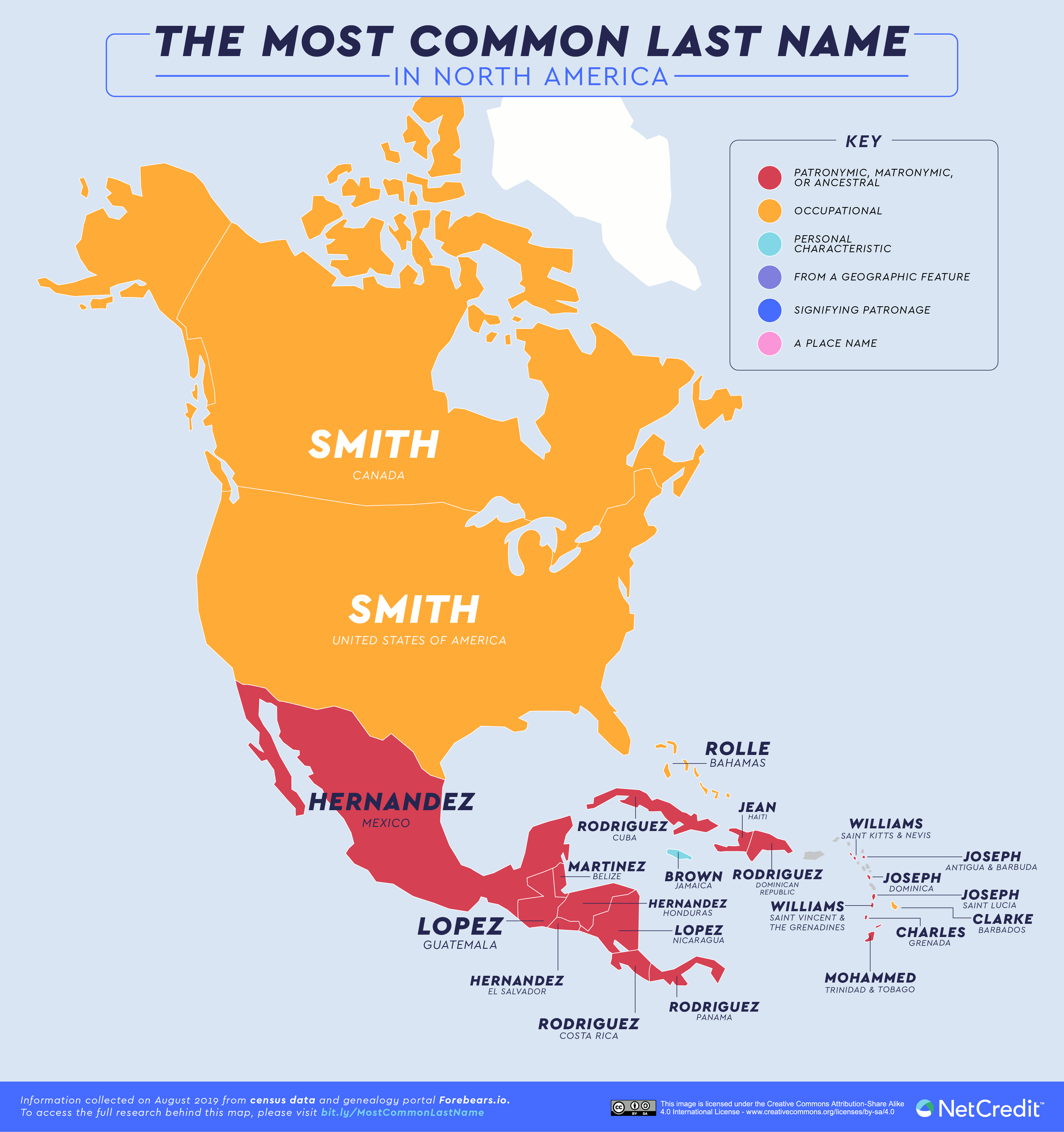 . The Most Common Last Names in North America