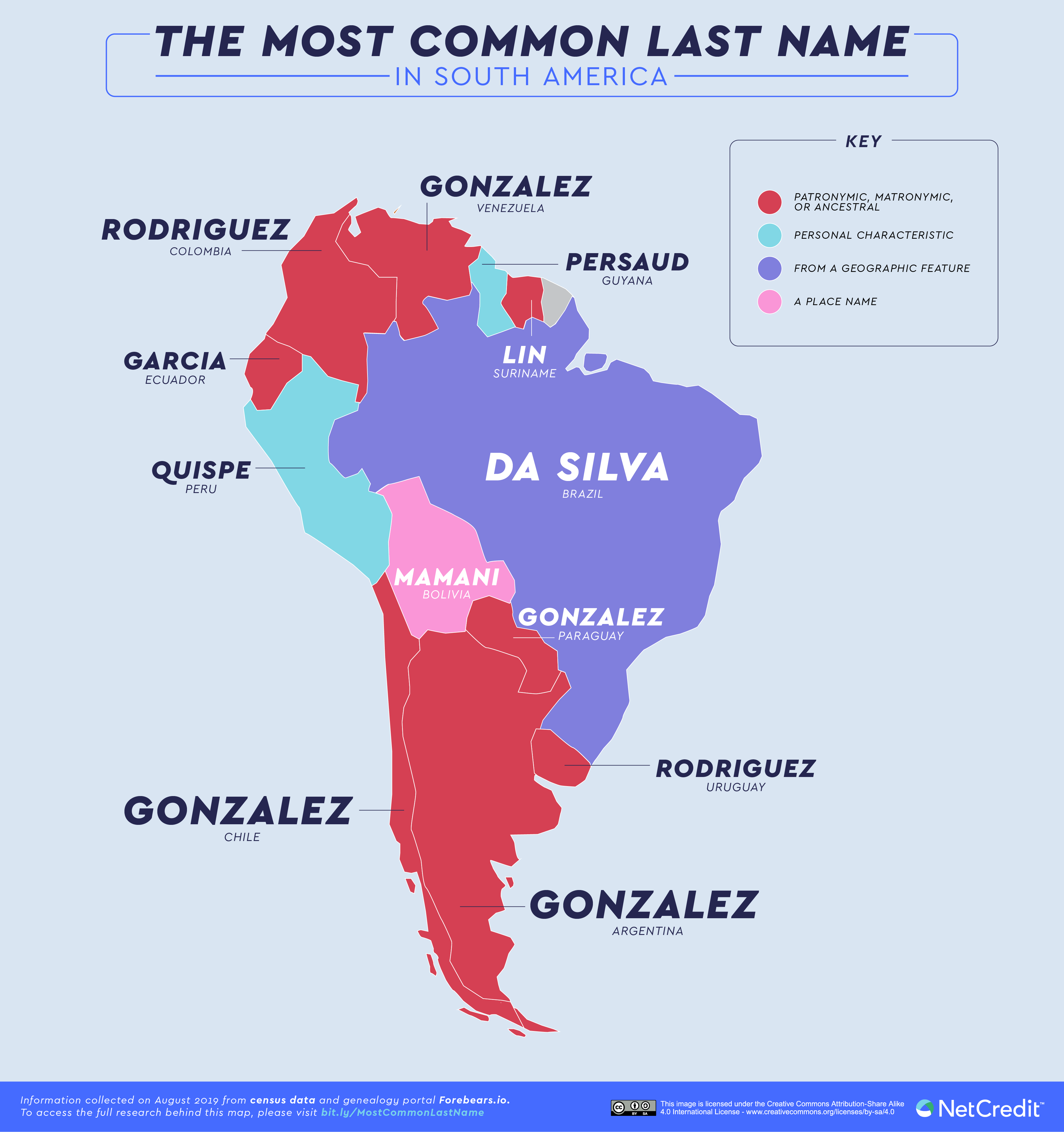 . The Most Common Last Names in South America