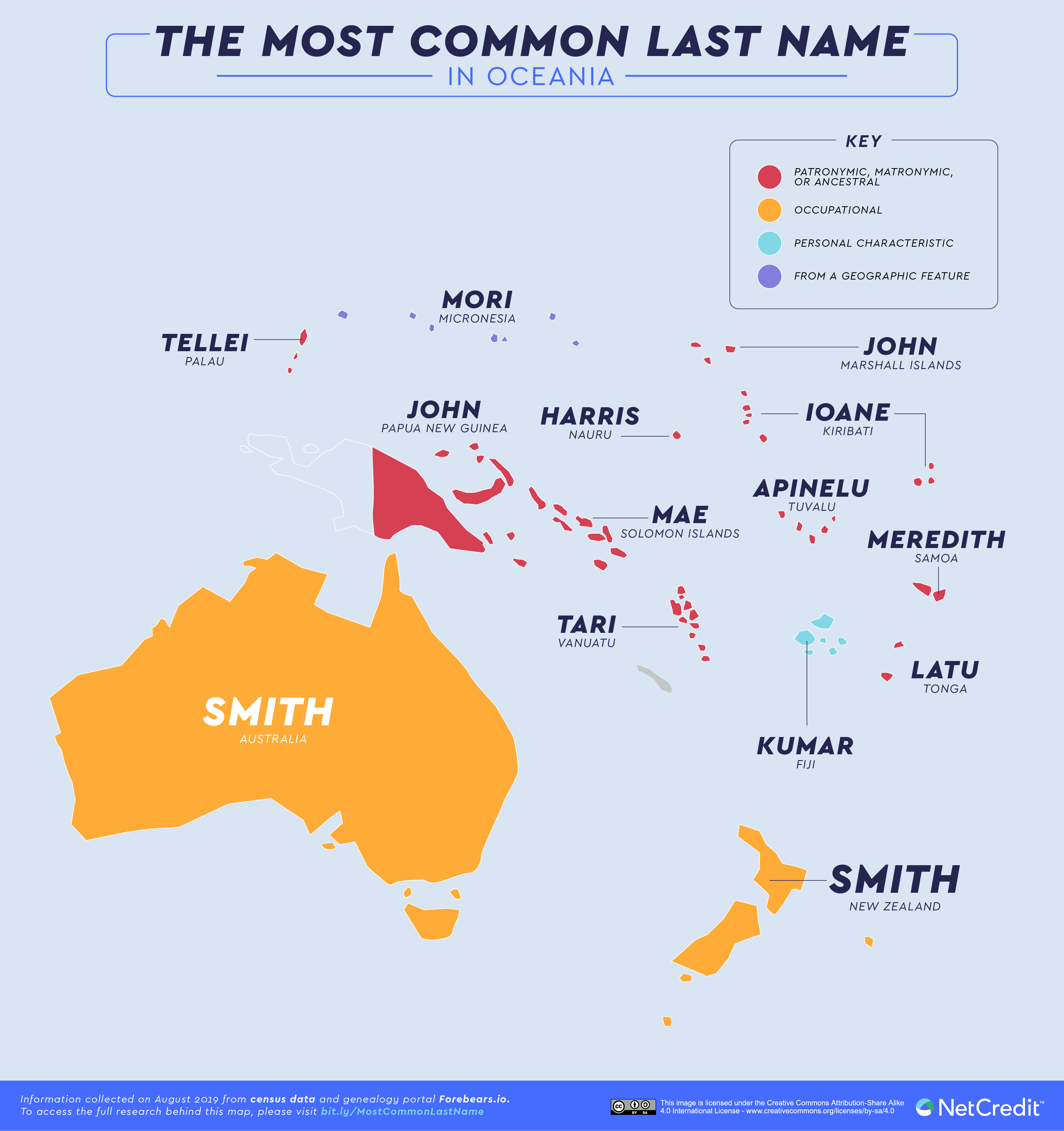 The Most Common Last Names in Oceania