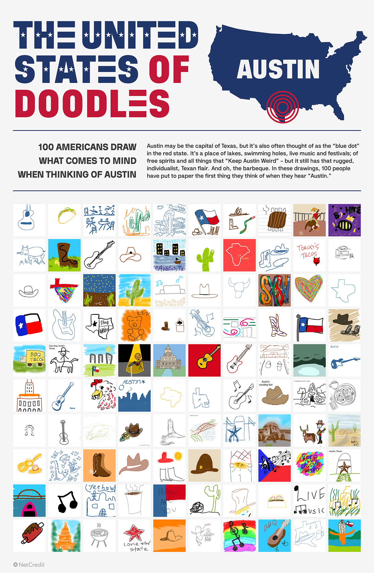 The United States of Doodles Austin