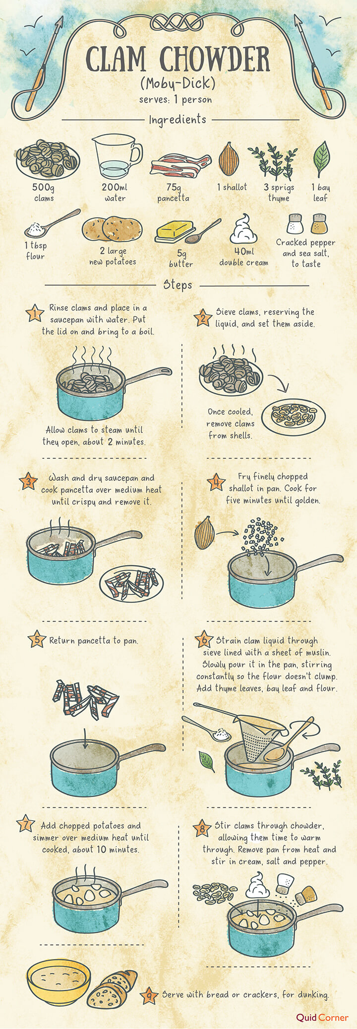 Moby Dick Clam Chowder recipe