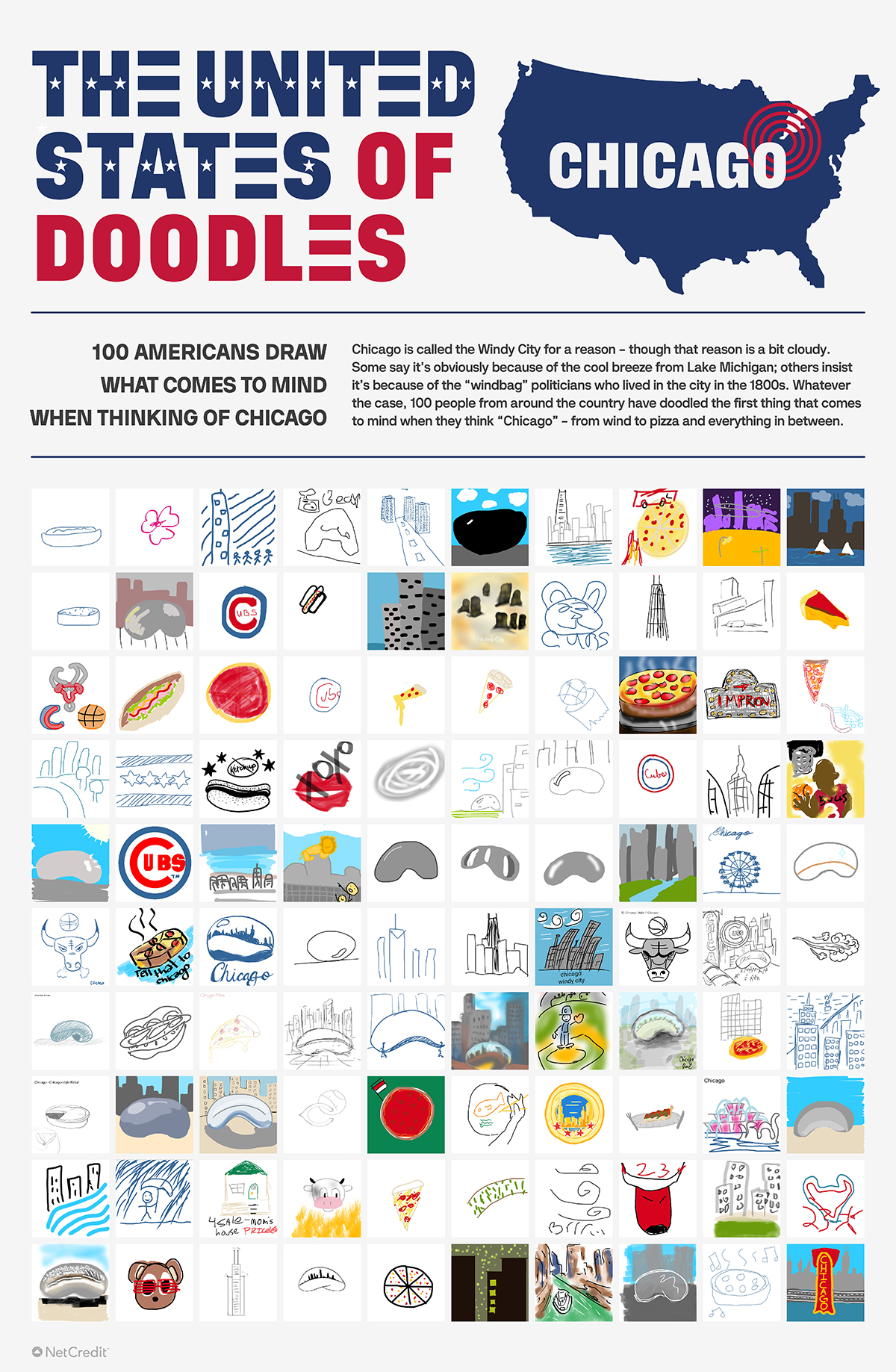 The United States of Doodles Chicago