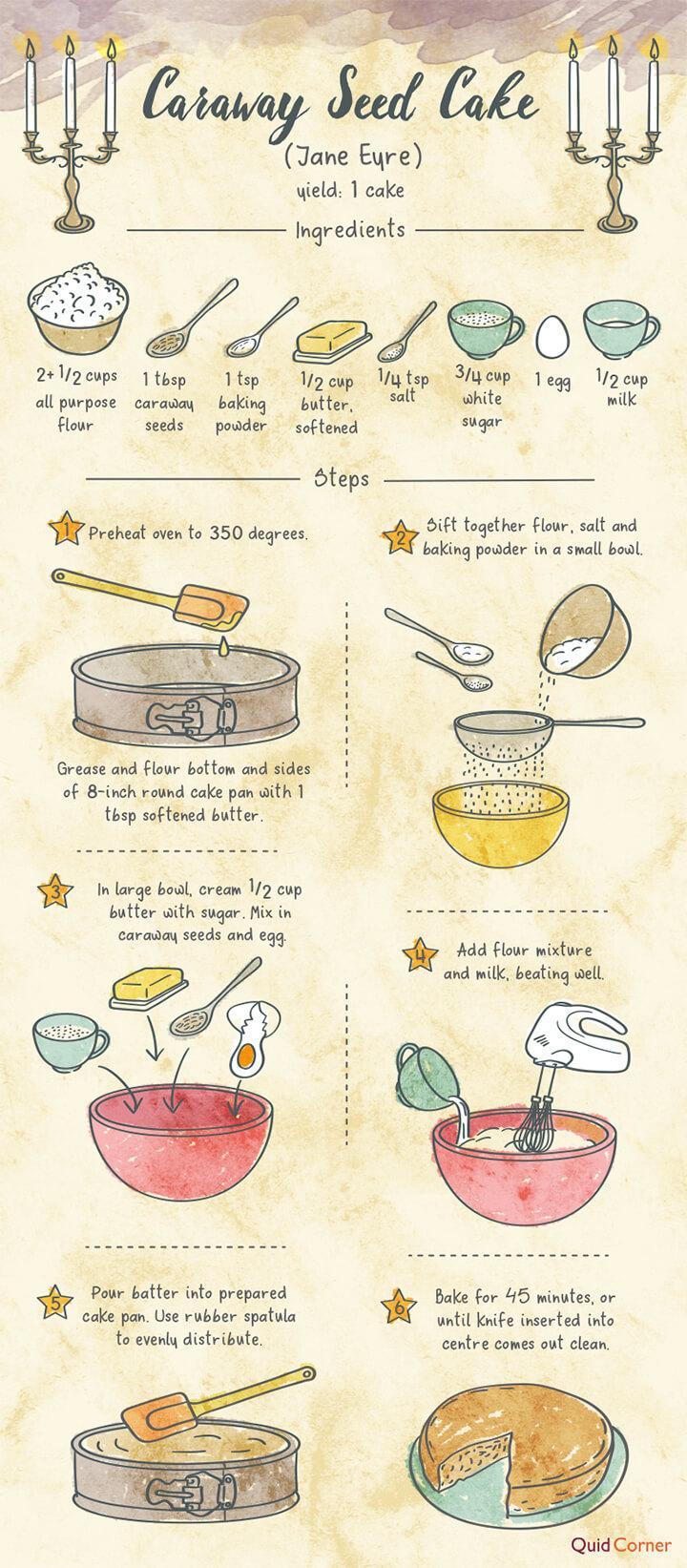 Jayne Eyre Caraway seed cake