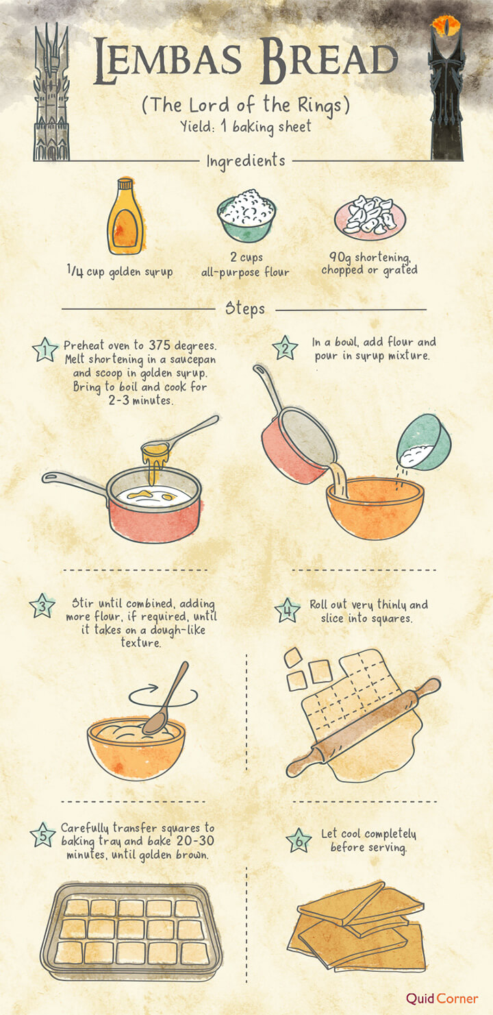 The Lord of the Rings Lembas Bread recipe