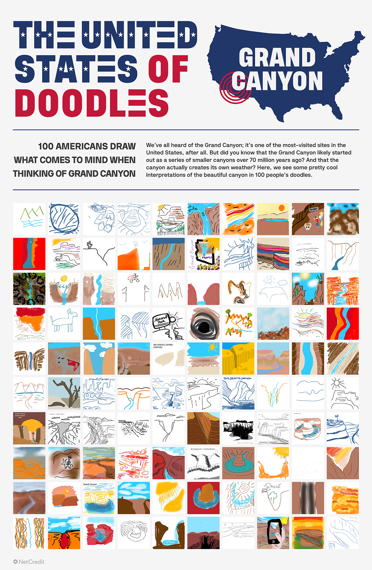 United States of Doodles Grand Canyon
