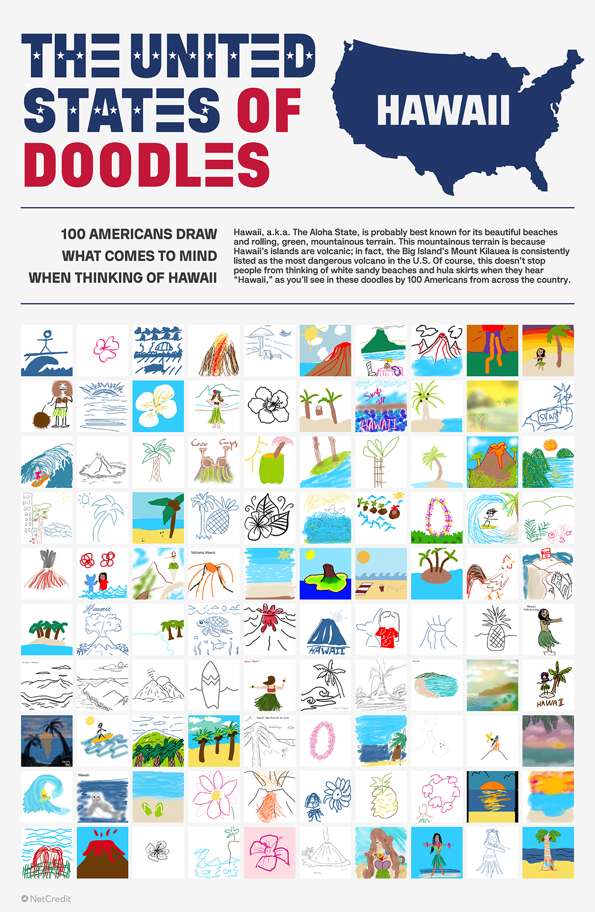 United States of Doodles Hawaii