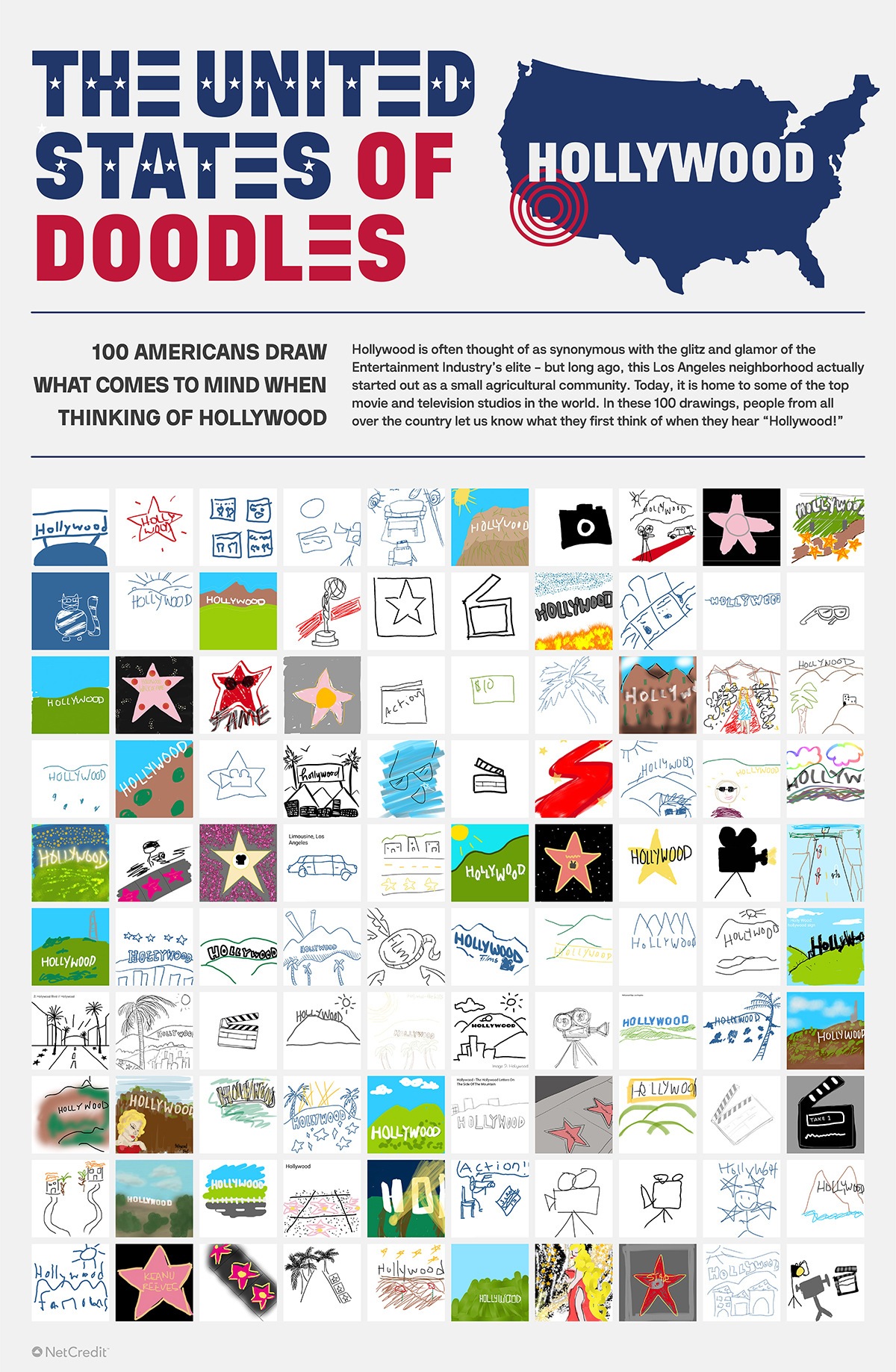 United States of Doodles Hollywood