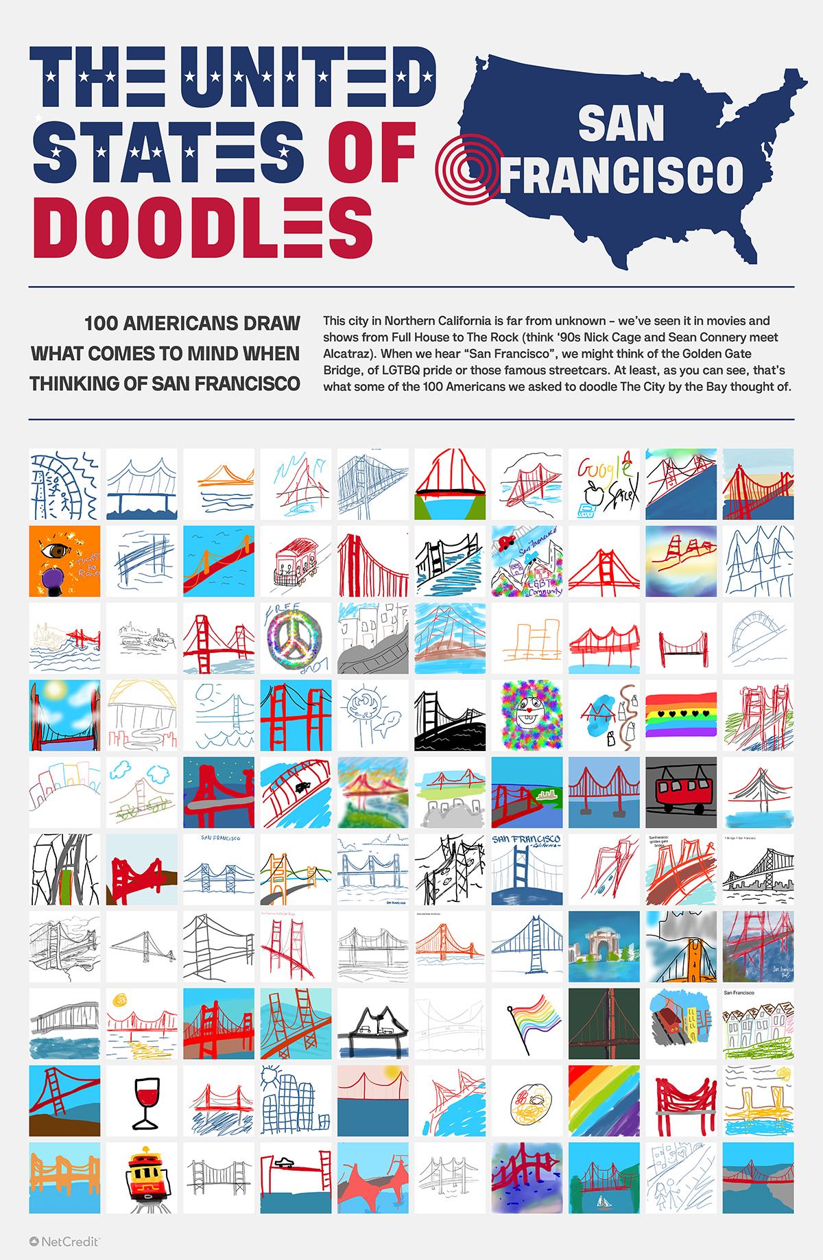United States of Doodles San Francisco