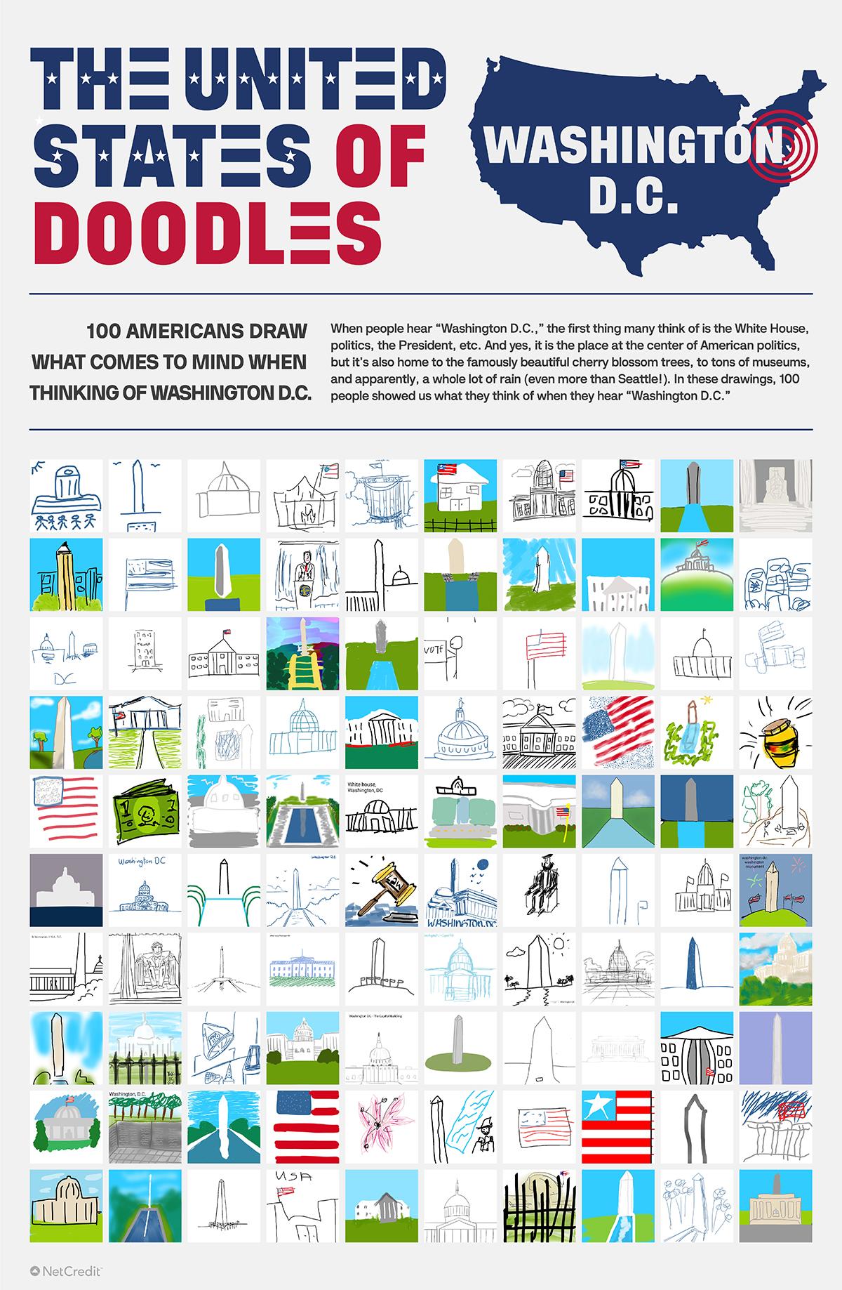 United States of Doodles Washington D.C.