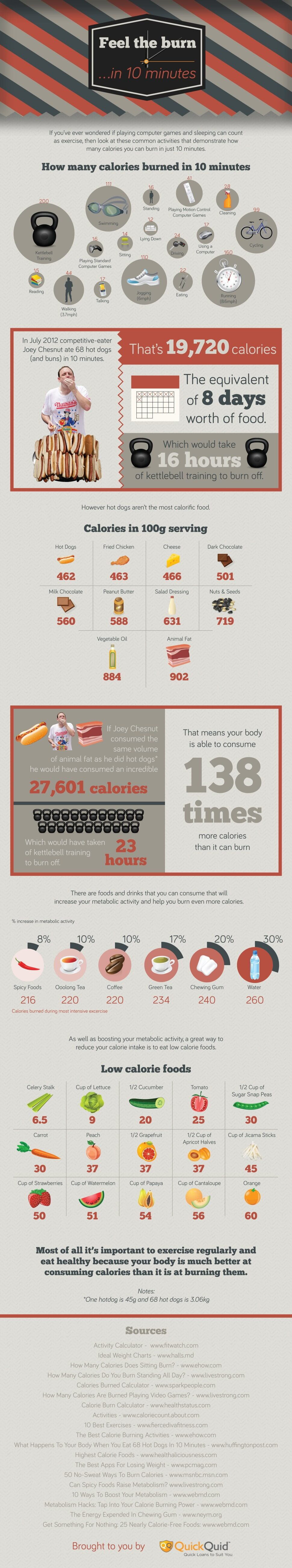 easy workout infographic