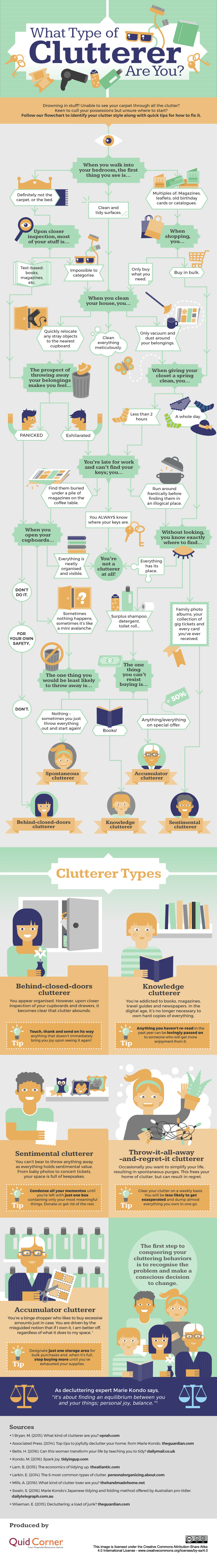What kind of clutterer are you infographic