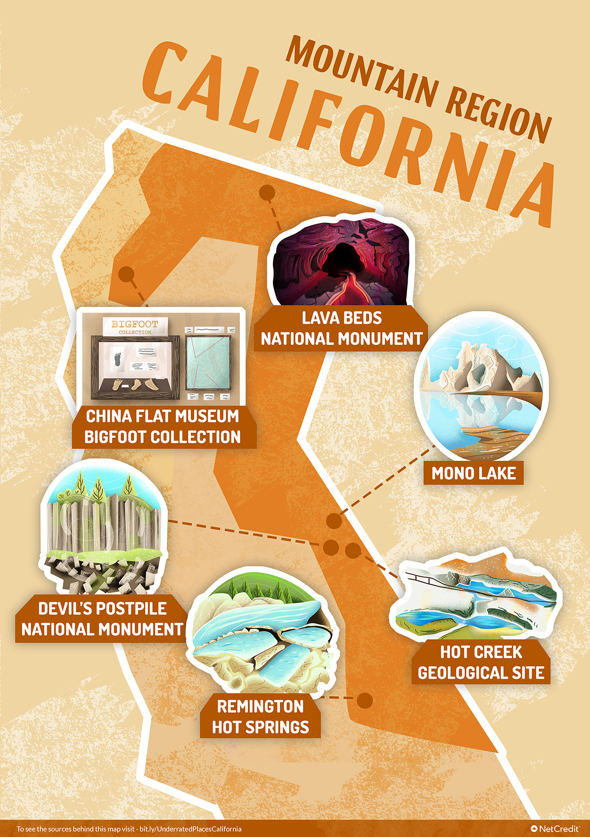 Outline of California's mountain region pointing out specific places that are worth a visit