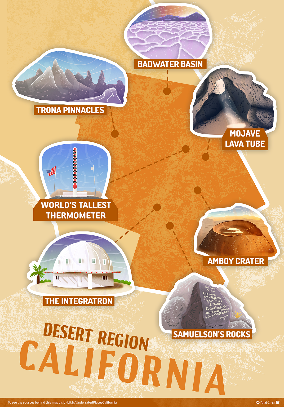 Outline of California's desert region pointing out specific places that are worth a visit