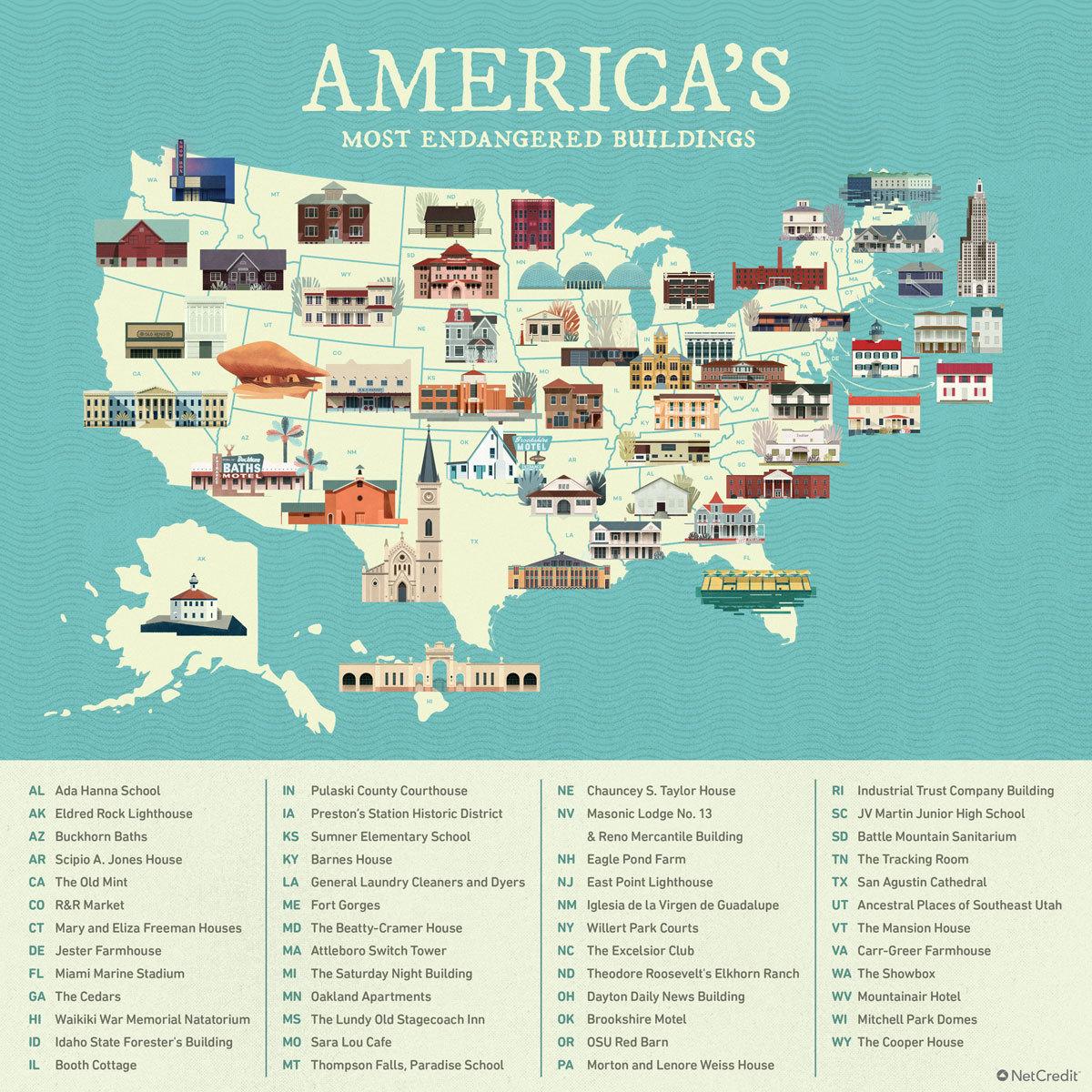 America's Most Endangered Buildings