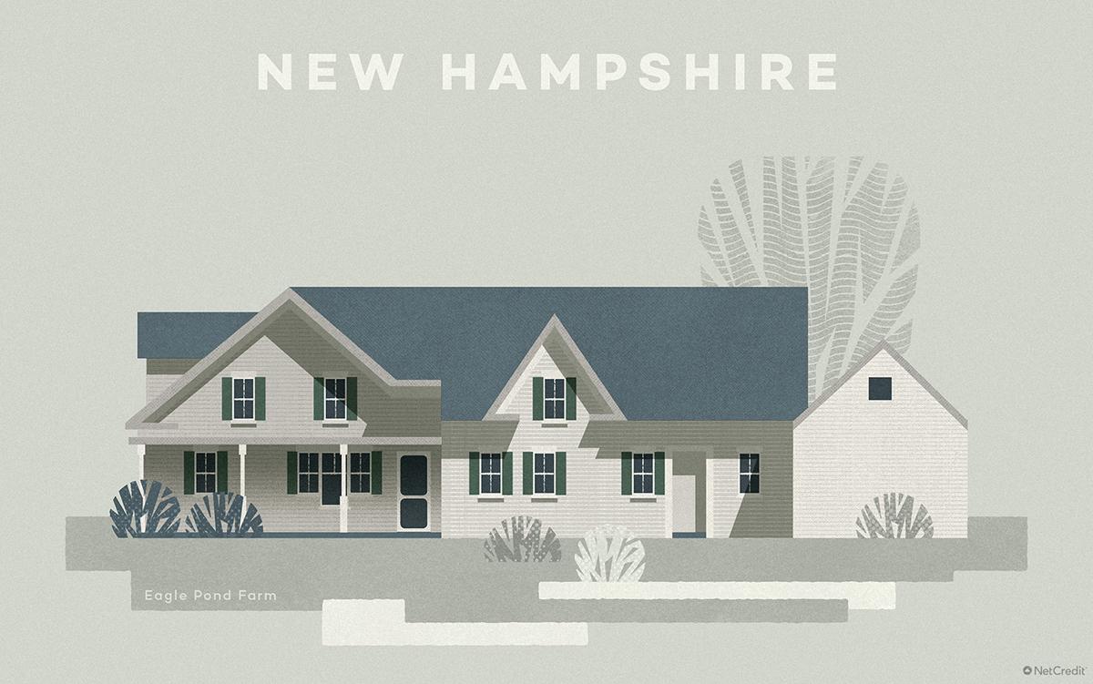 New Hampshire Eagle Pond Farm