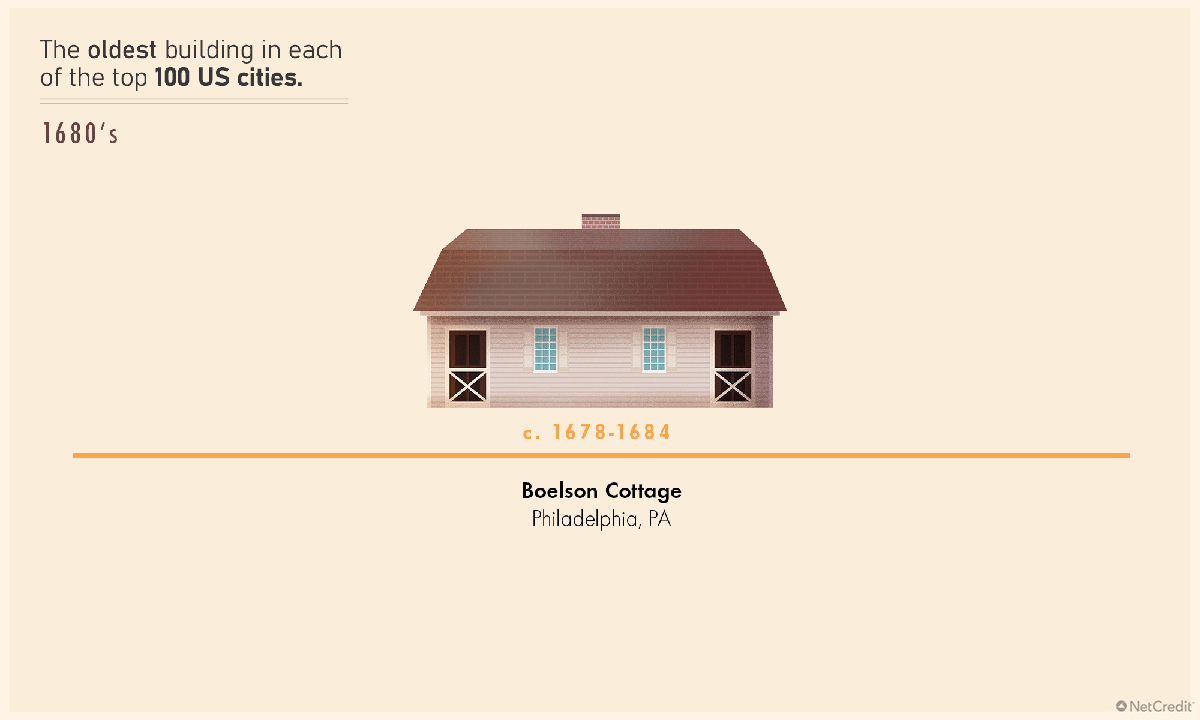 Boelson Cottage