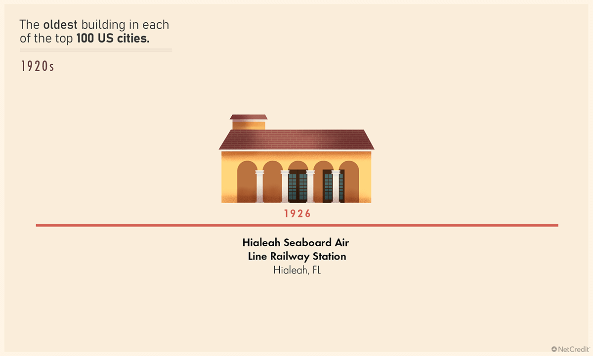 Hialeah Seaboard Air Line Railway Station