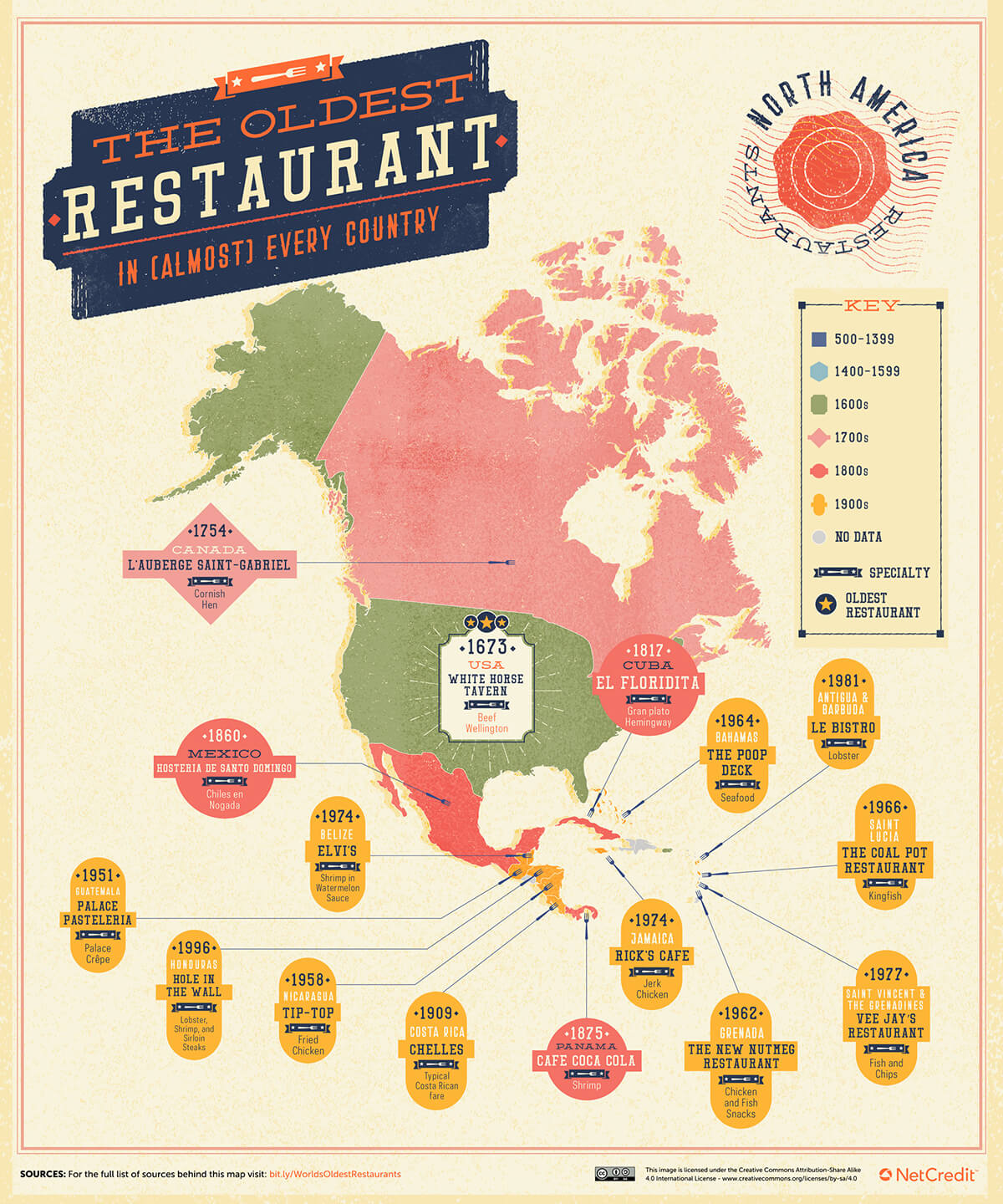 North America Map of oldest restaurant
