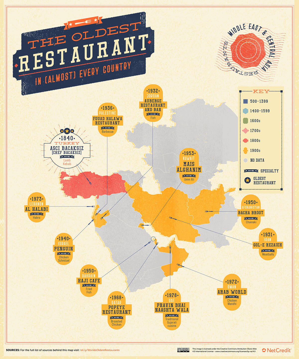Middle East Map of oldest restaurant