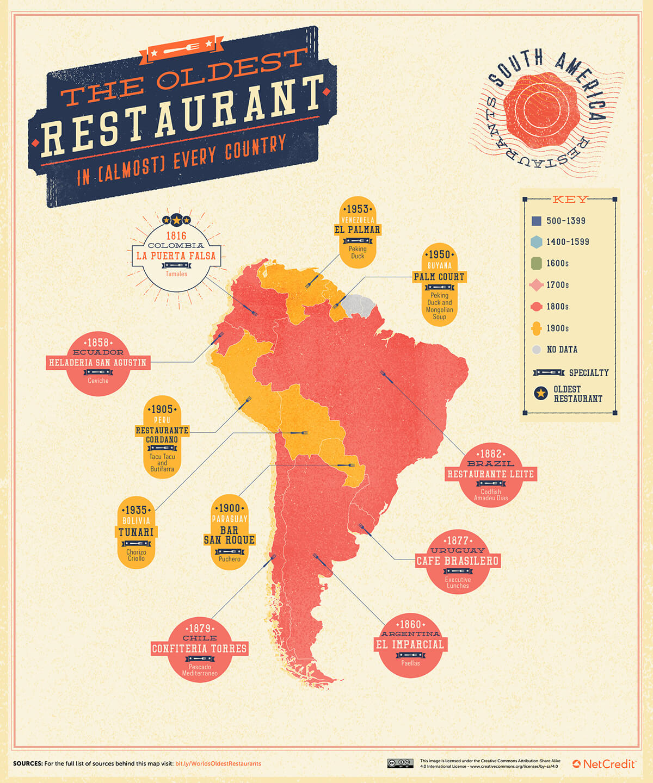 Map of oldest restaurant