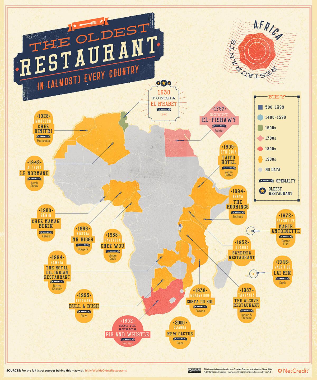 Africa Map of oldest restaurant