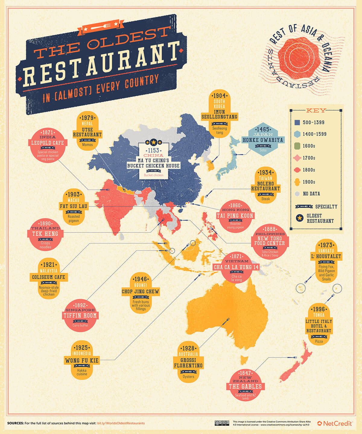 Asia Map of oldest restaurant