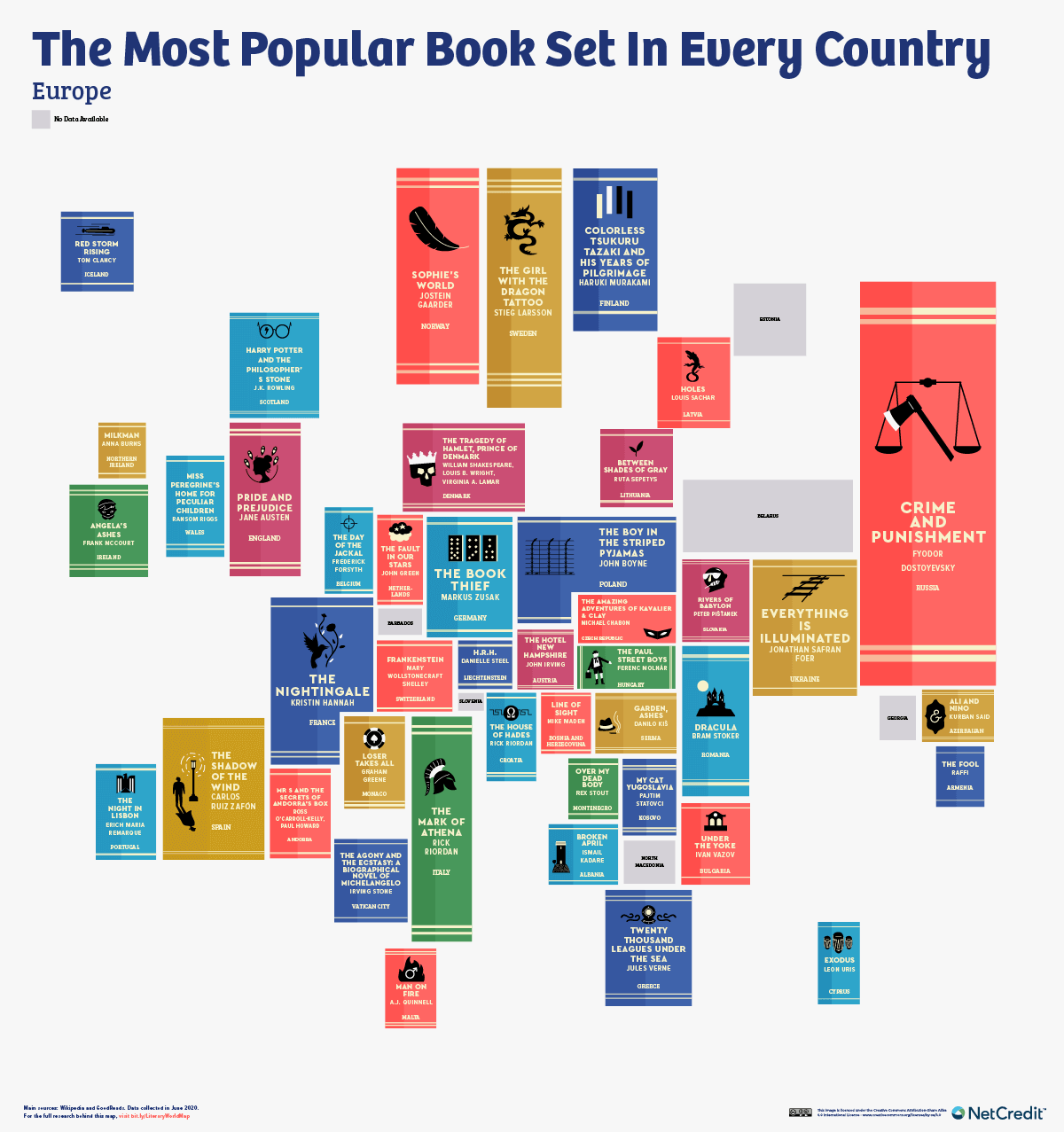 Most Popular Book Set in Europe