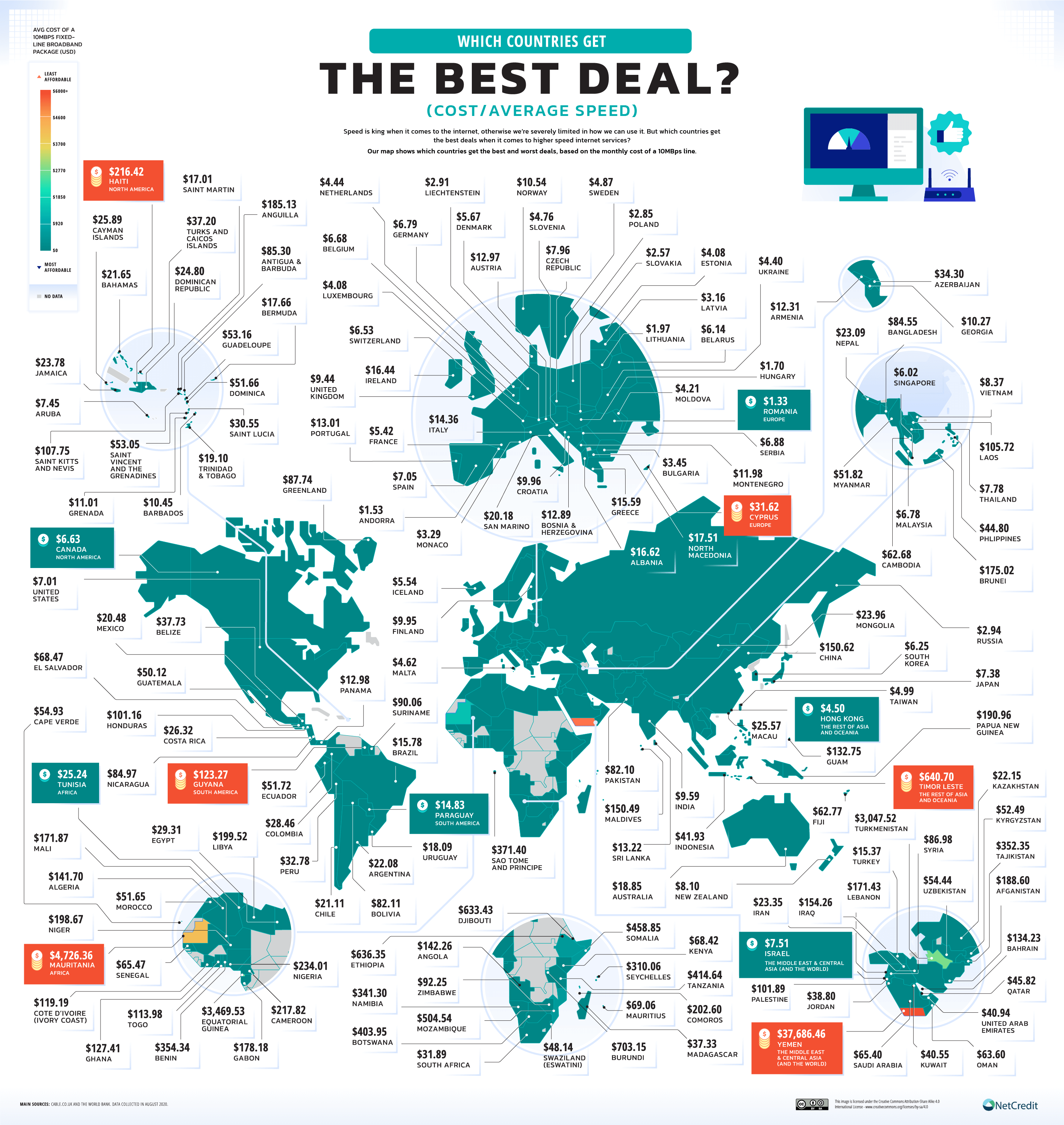 Which Countries Get the Best Value Broadband Speeds Compared to Cost?