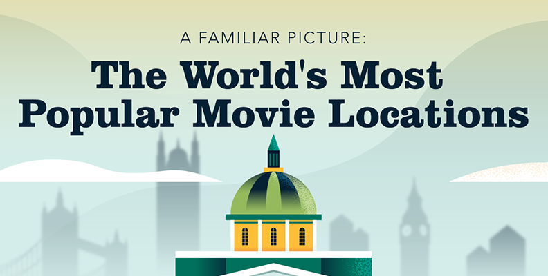 The Most-Filmed Location in Every Country