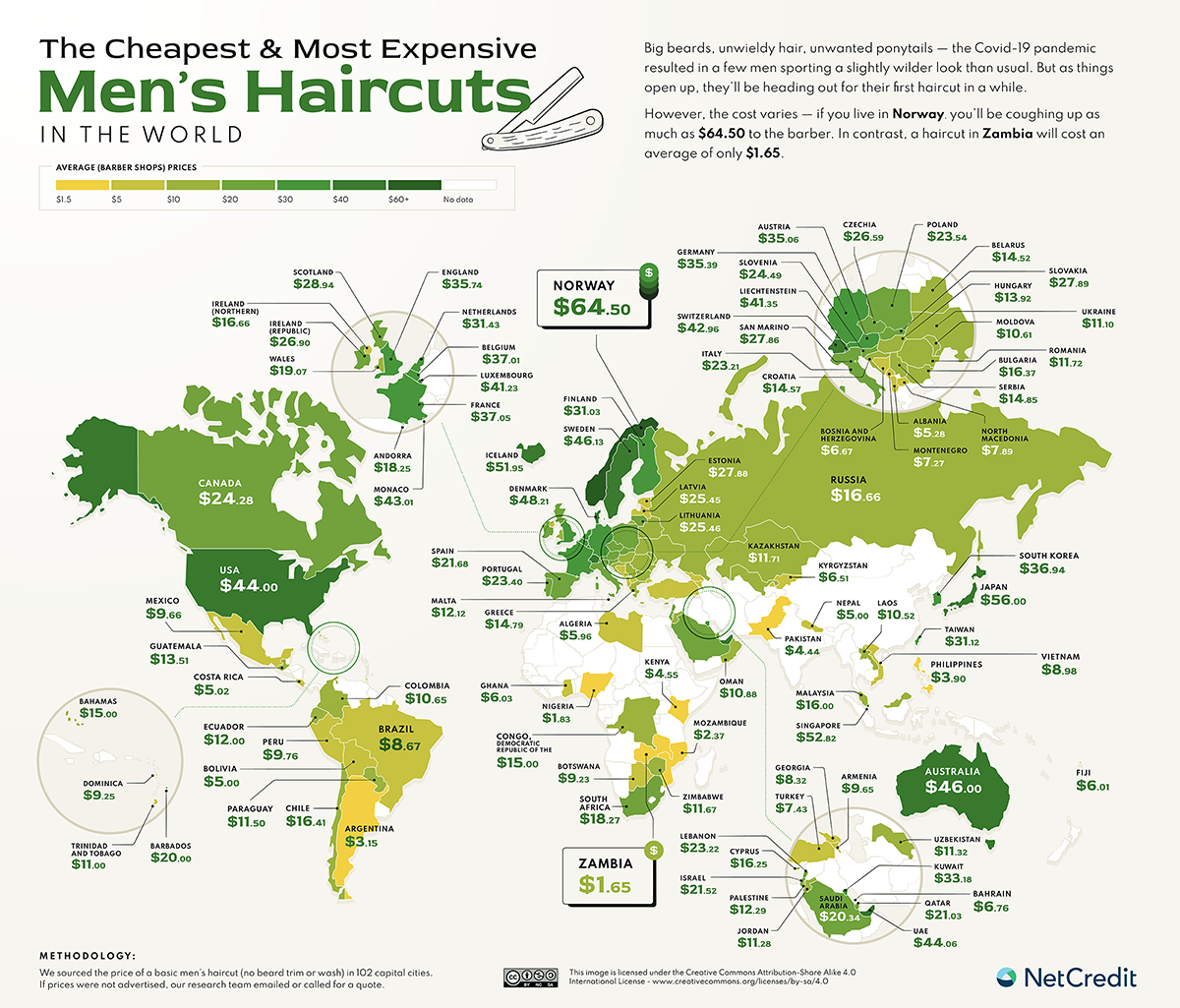 A Man's Haircut in Norway is the World's Most Expensive