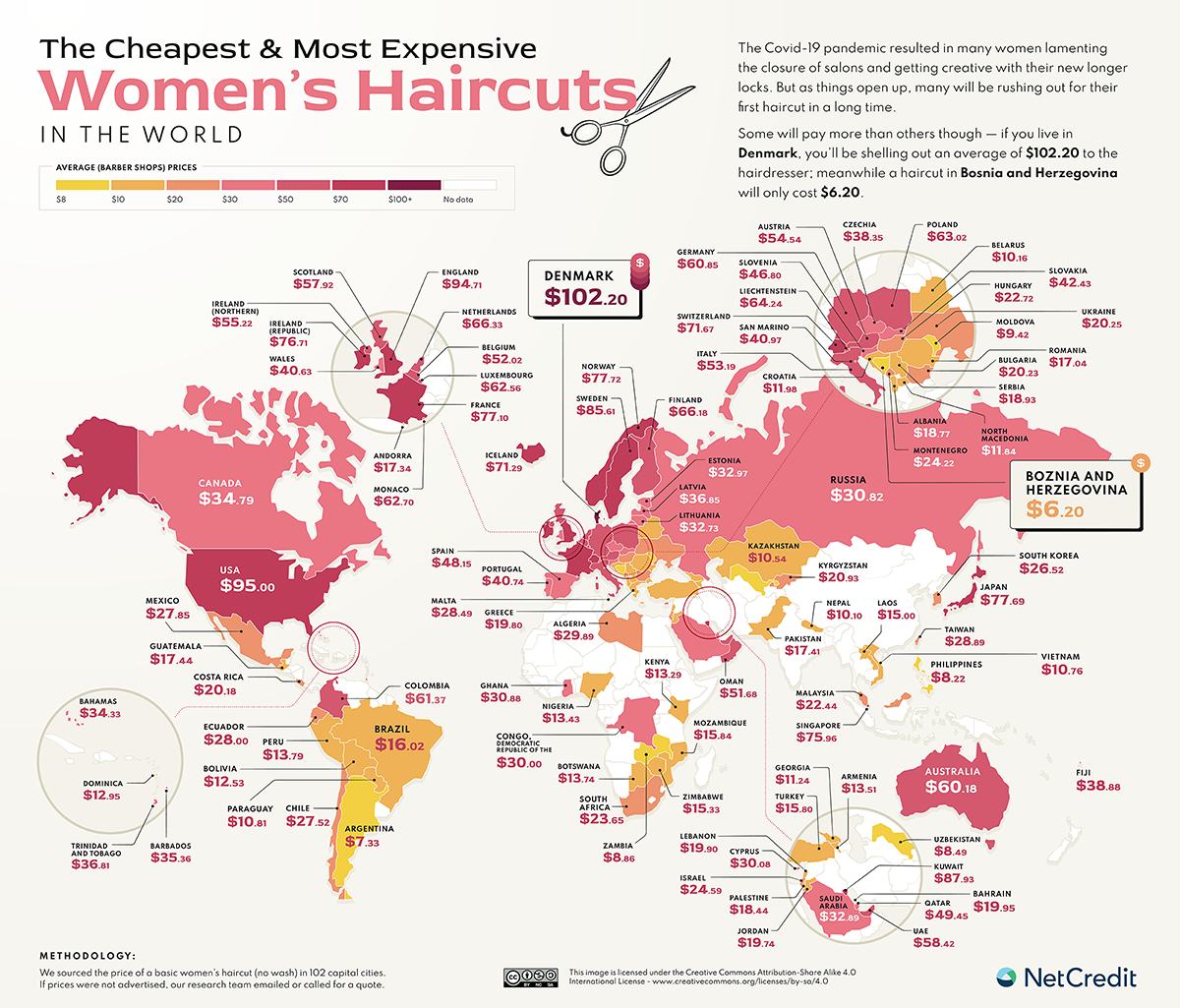 The World's Cheapest Women's Haircut is in Bosnia – and it's Cheaper than Men's
